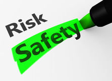 Veiligheid versus het Concept van de Risicokeus Stock Afbeelding