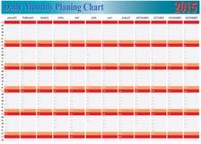 Vektor av att hyvla det dagliga månatliga året 2015 för diagram allra Royaltyfri Foto