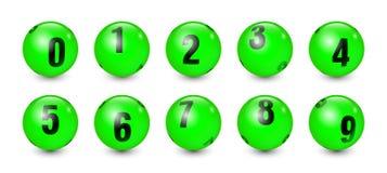 Gewonnene Zahl In Der Lotterie
