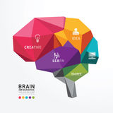 Vektor Brain Design Conceptual Polygon Style, abstrakt vektor dåligt Fotografering för Bildbyråer