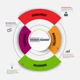 VEKTOR-Designschablone Infographic Kreis Lizenzfreies Stockbild