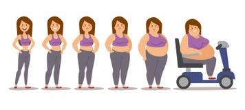 Vektor för etapper för fet mantecknad filmstil olik Royaltyfri Fotografi