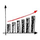 Vektor för graf för resningaffärsförsäljningar dragen hand Arkivbilder