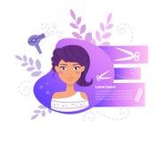 Vektor för hårsalong cartoon Isolerad konst på vit bakgrund royaltyfri illustrationer