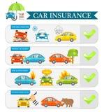 Vektor för infographics för bilförsäkring arkivfoton