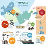 Vektor för krigoffer- och flyktingevakuerad person royaltyfri illustrationer