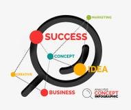Vektor för marknadsföringsanalysbegrepp Arkivbild