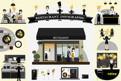 Vektor-Illustration Design der Restaurantinformationen grafische flache Stockbilder