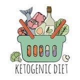 Vektor-Illustrations-Satz der Keton-SPEICHER gesunder Nahrungsmittelkohlenhydratarmen diät vektor abbildung