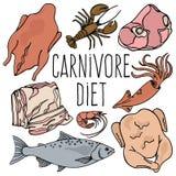 Vektor-Illustrations-Satz DIÄT des FLEISCH FRESSENDEN TIERS organischer gesunder Nahrungsmittel lizenzfreie abbildung