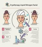 Vektor illustrerad uppsättning med cosmetologyCryotherapy behandling Arkivbild