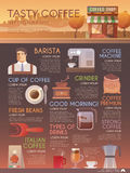 Vektor Infographic-Broschüre getränke Kaffee Lizenzfreie Stockfotos