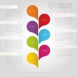 Vektor Infographic-Zeitachse-Berichtsschablone mit Blase Lizenzfreie Stockbilder