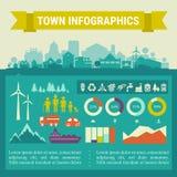 Vektor infographics Stadt und Dorf Lizenzfreie Stockfotografie