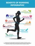 Vektor-Nutzen des Betriebs von Infographic acht Ikonen und Textbereiche entsprechend Körperteilen auf einem Frauen-Betrieb kennze Lizenzfreie Abbildung