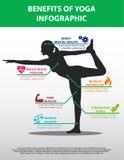 Vektor-Nutzen von Yoga Infographic sechs Ikonen und Textbereiche entsprechend Körperteilen auf einer Frau in stehender Bogen-Halt Vektor Abbildung