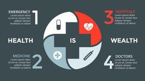 Vektor plus det infographic medicinska diagrammet, sjukvårdgraf, sjukhuspresentation, nöd- diagram Medicindoktorslogo Arkivfoto