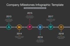 Vektor som är infographic för mall för företagsmilstolpetimeline med färgrika cirklar Royaltyfri Foto