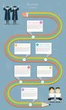 Vektor tillbaka till den infographic timelinen för skola Arkivbilder
