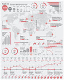 Vektor wirtschaftliches und industrielles infographic elem Stockbilder