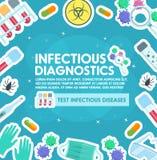 Vektoraffisch för infektion eller virus- diagnostik Arkivbilder