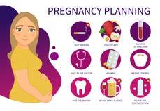 Vektoraffisch som planerar havandeskap royaltyfri illustrationer