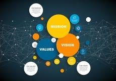 Vektorbeskickningen, vision och värden diagram diagrammet Arkivbild