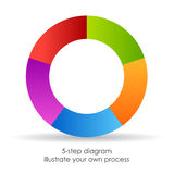 vektordiagram för 5 moment Arkivfoton