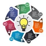 Vektorelement mit 7 Schritten in sieben Farben mit Aufklebern, infographic Diagramm Geschäftskonzept von 7 Schritten oder von Wah lizenzfreie abbildung