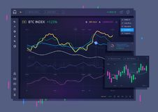 Vektorhandelinstrumentbräda för bitcoin Arkivbild