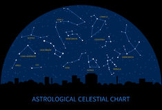Vektorhimmelöversikt med konstellationer av zodiak Arkivfoton