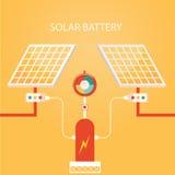Vektorillustration av det sol- batteriet, sol- energi Stock Illustrationer