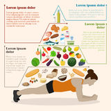 Vektorillustration av en sund matpyramid för folk Infogr stock illustrationer