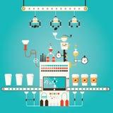 Vektorillustration av kaffefabriken, kaffebransch Stock Illustrationer