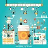 Vektorillustration av kaffefabriken, kaffebransch Arkivfoton