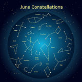 Vektorillustration av konstellationerna natthimlen i Juni Glöda ett mörker - blå cirkel med stjärnor i utrymme royaltyfri illustrationer