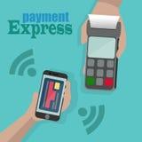 Vektorillustration av trådlös betalning royaltyfri illustrationer