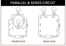 Vektorillustration einer Reihe und der Parallelschaltungen Stockbild