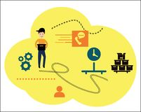 Vektorillustration, en plan stil De huvudsakliga etapperna av leveransen av gods Mejlrobotkurir Online-beställningar igenom vektor illustrationer