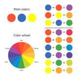 Vektorillustration, infographics, färghjul, färgblandning som är beträffande Royaltyfria Bilder