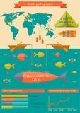 Vektorillustration med att fiska som är infographic Royaltyfri Foto
