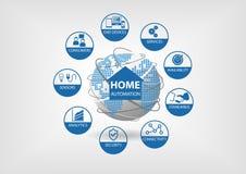 Vektorillustration med den olika linjen symboler Smart begrepp för hem- automation Royaltyfri Bild