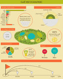 Vektorillustration med infographic golf Royaltyfria Foton