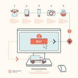 Vektorillustrationen för direktanslutet shoppar vektor illustrationer
