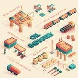 Vektorillustrationoljeindustri isometrisk 3d stock illustrationer