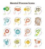 Vektorillustrationssatz Denkvorgangikonen Hauptentwurfsschattenbildsammlung mit Ikonen über Idee, Fortschritt und Einsparung lizenzfreie abbildung
