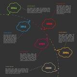 VektorInfographic timeline Arkivbild
