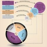 Vektorinformation-diagram med diagrammet Arkivfoton