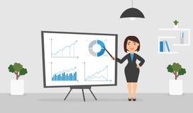 Vektorinnenraum für Arbeit mit Tabelle Geschäftsfrau oder Manager an arbeiten Diagramme und Diagramme auf dem Stand Nettes Zeiche Stockfotos
