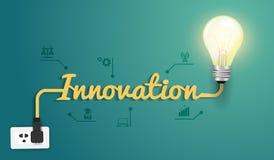 Vektorinnovationbegrepp med den idérika ljusa kulan Arkivbilder